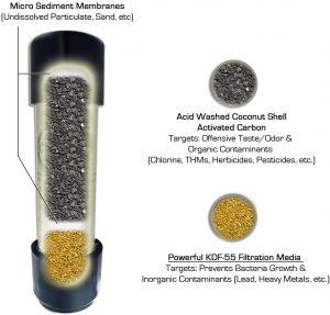 cuzn under sink water filter